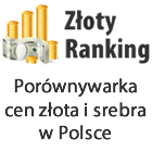 Ranking złota