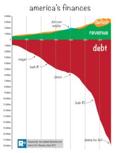 debtchart2014-760x999