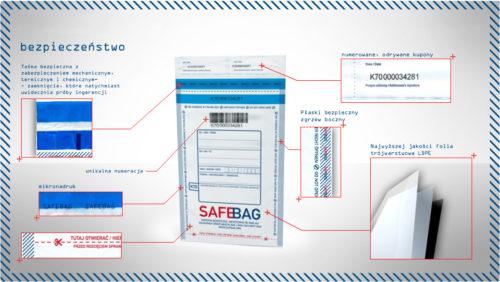koperta-bezpieczna-safebag-bong-b5-b4-biala-bezpieczenstwo